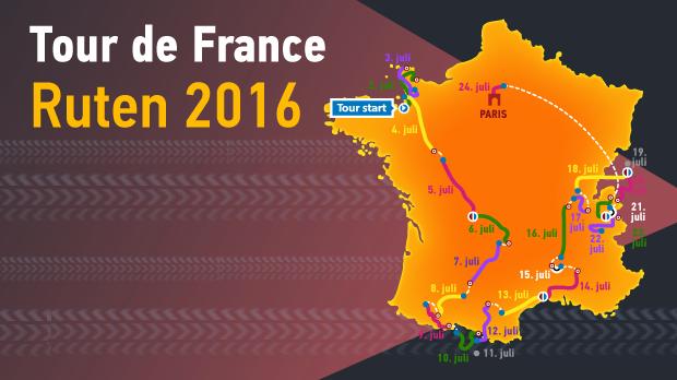 Bjergryttere Tour De France