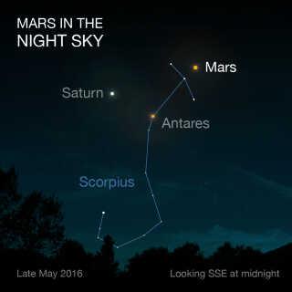 Mars kan ses mellem stjernebillederne Skorpionen og Vægten.