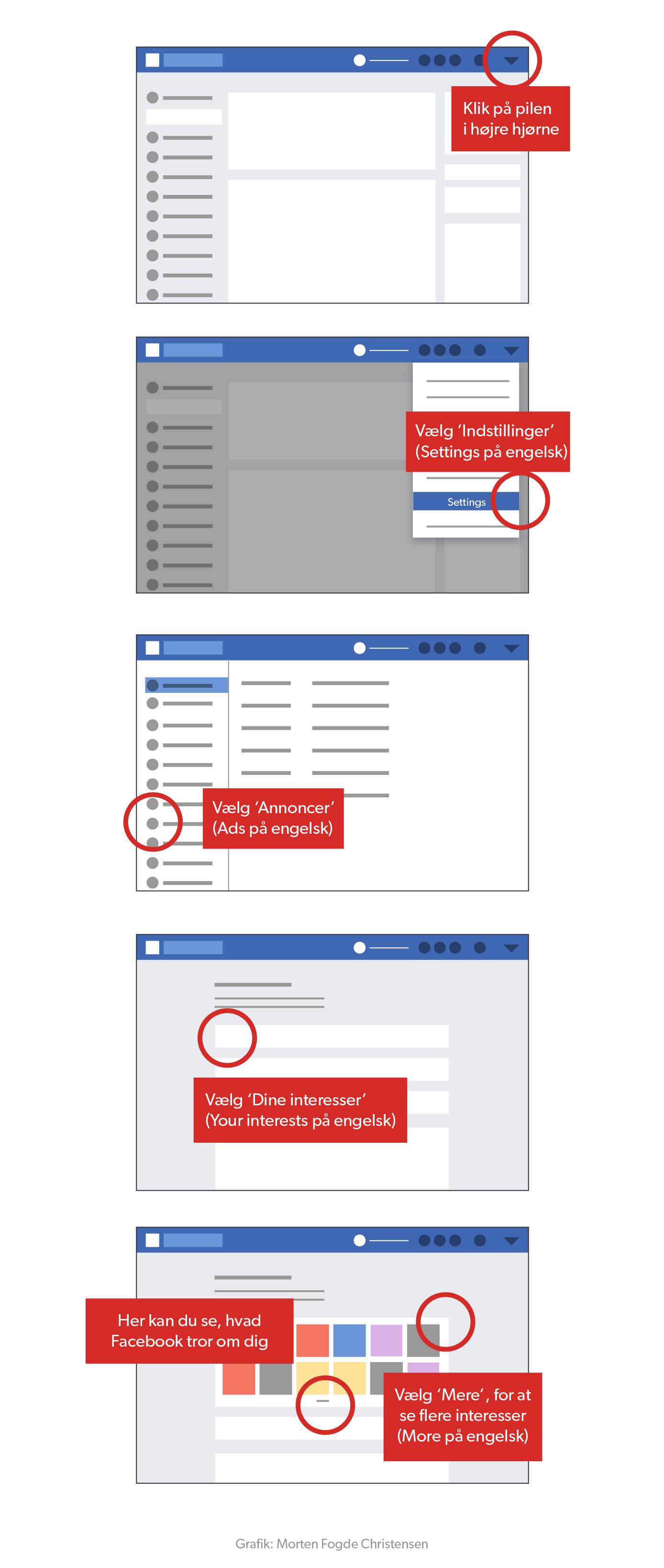 Her er en guide, hvor du kan se, hvad Facebook tror om dig.