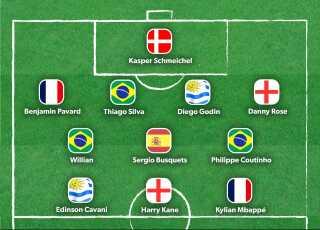 Her kan du se Tobias Hansens allstar-hold ved VM.