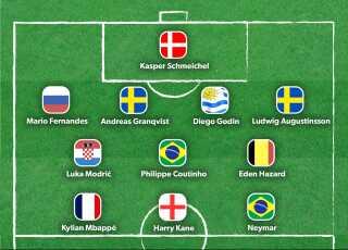 Her kan du se Andreas Krauls allstar-hold ved VM.