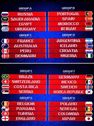 Sådan ser de otte grupper til VM ud.