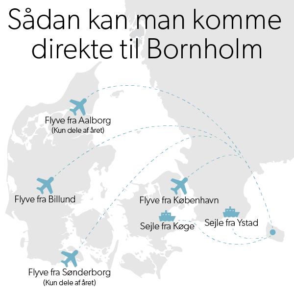 Der er flere måder at komme til og fra Bornholm på. Efterhånden kan man flyve fra flere og flere danske byer.  (Grafik: Signe Heiredal)