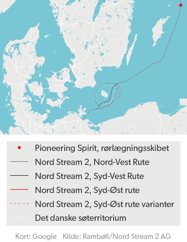 Der er i øjeblikket tre ruter i spil, når det kommer til Nord Stream 2. Energistyrelsen, som behandler ansøgninger om ruterne, har endnu ikke givet en endelig tilladelse til selskabet bag Nord Stream 2.