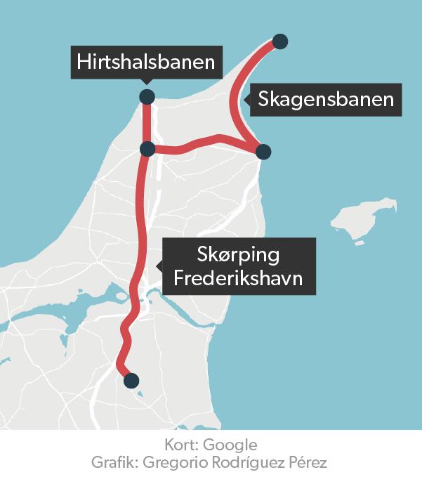 Nordjyske Jernbaner driver tre strækninger i Nordjylland.