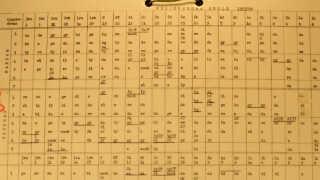 Udsnit af skema fra Fredensborg Kommuneskole skoleåret 1952-1953