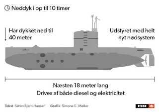 Ubåden 'UC3 Nautilus'
