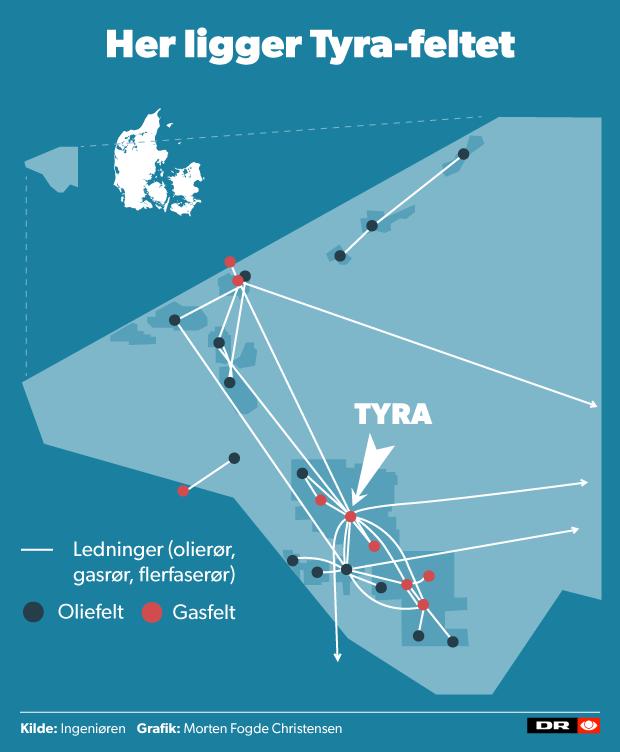 Tyra-feltet, der ligger i den danske del af Nordsøen 200 kilometer vest for Esbjerg, er det vigtigste knudepunkt for dansk olie- og gasproduktion. Det er blandt andet herfra gassen ledes med rørledning videre til Nybro.