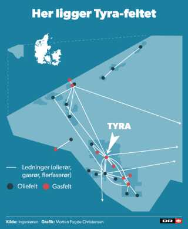 Tyra-feltet, der ligger i den danske del af Nordsøen 200 kilometer vest for Esbjerg, er det vigtigste knudepunkt for dansk olie- og gasproduktion.