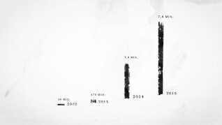 Fra 2012 til sommeren 2015 modtog Skat tusindvis af falske anmodninger om tilbagebetaling af udbytteskat, som blindt blev godkendt af Skat og udbetalt til konti i udlandet.