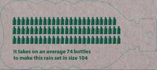 Hvert stykke regntøj er udstyret med et mærke, som fortæller forbrugeren, hvor mange flasker, der er brugt til den enkelte del. Et regnsæt til en tre-årig kræver for eksempel 74 plastikflasker at lave.