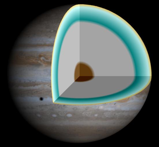 Inde i gaskæmper som Jupiter findes metallisk brint sandsynligvis naturligt. Planeternes enorme vægt, skaber et tryk, som kan skabe brintens specielle tilstand.