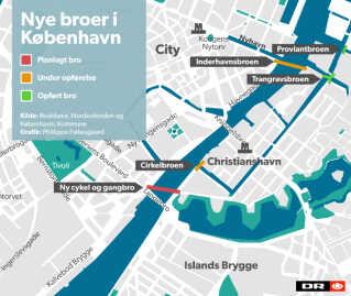 Inderhavnsbroen er en del af en række nye broer, der skal forbinde København henover havneforløbet. Se hvor broerne bliver bygget her.
