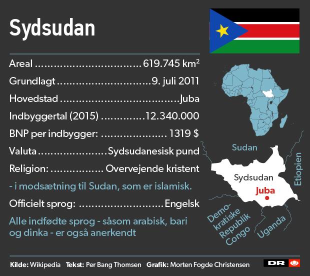 Sydsudan har eksisteret siden 2011.