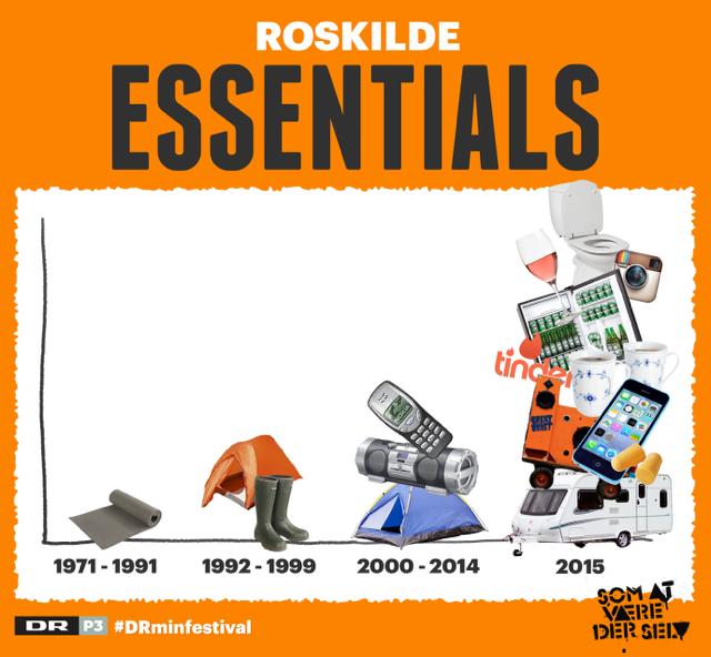 Mulighederne for luksusliv på Roskilde Festival har udviklet sig markant siden begyndelsen.