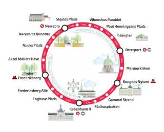 De 17 nye stop på Cityringen.