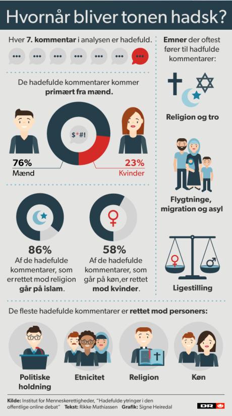 Tekst: Rikke Mathiassen/Grafik: Signe Heiredal