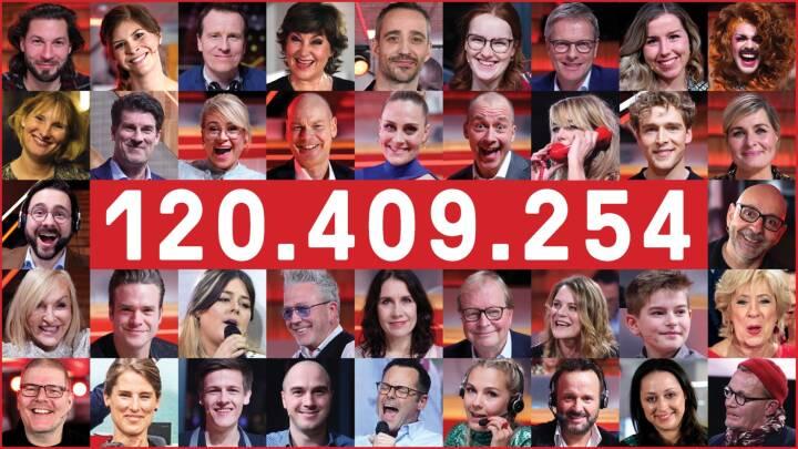 'Danmarks Indsamling 2021': Danskerne støttede op om coronakrisens børn
