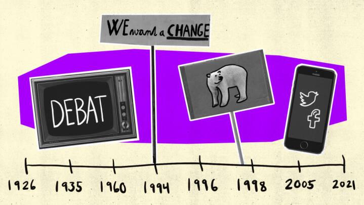 Tidslinje: Valgkampagner gennem tiden