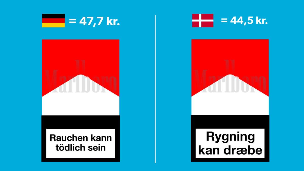 Cigaretter Er Nu Dyrere I Tyskland End I Danmark Indland Dr